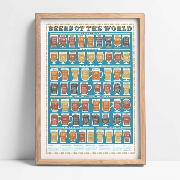Stuart Gardiner Beers Of The World Print